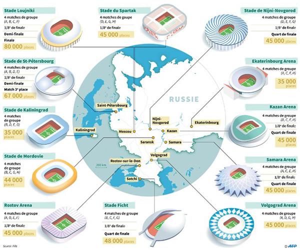 carte des stades