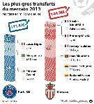 transferts-psg-monaco-2013